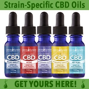 Full Spectrum CBD Oil with Strain-Specific Terpenes