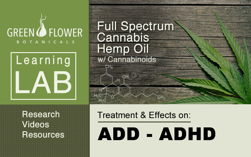 Full SPectrum Hemp Oil CBD ADD ADHD