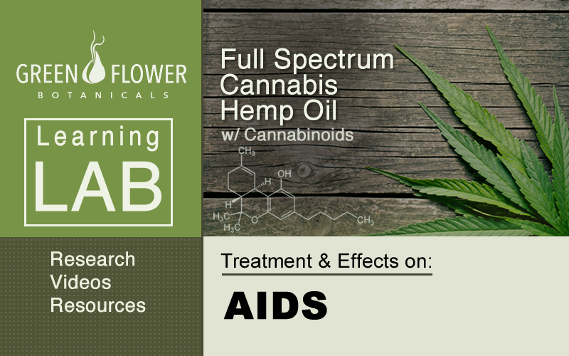 Full-Spectrum-Cannabis-Hemp-Oil-CBD-AIDS