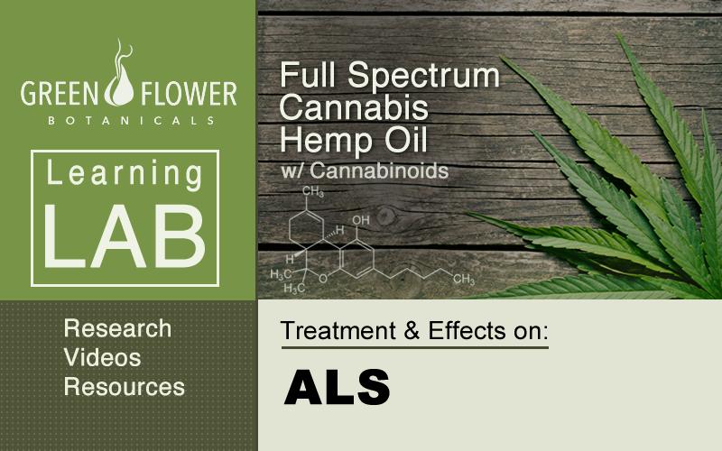 Full-Spectrum-Cannabis-Hemp-Oil-CBD-ALS