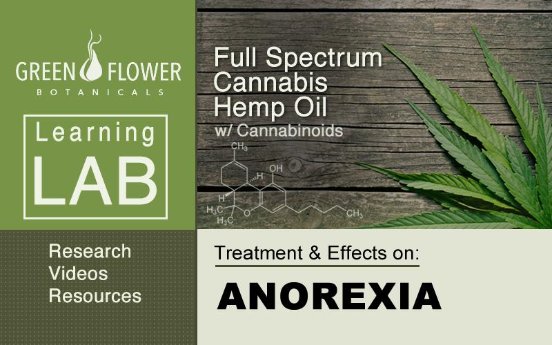 Full-Spectrum-Cannabis-Hemp-Oil-CBD-Anorexia