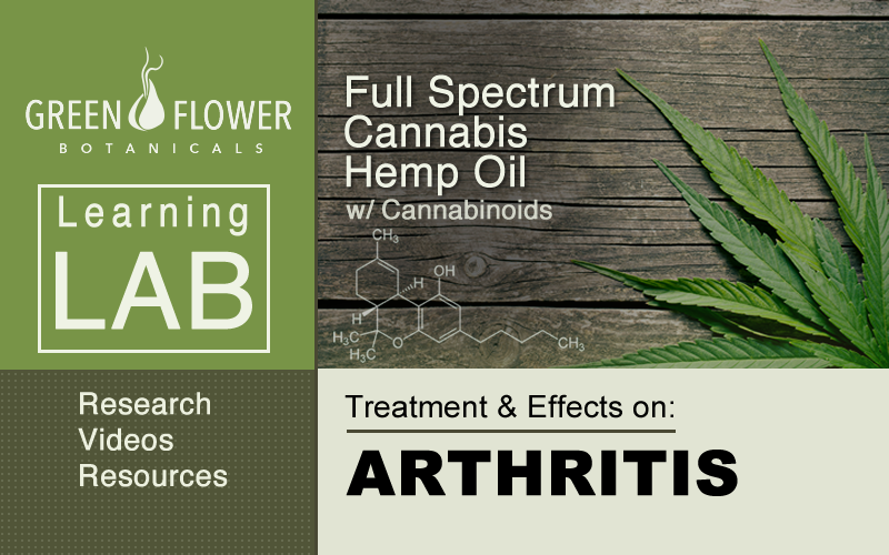 Full Spectrum-Hemp-Oil-CBD-ARTHRITIS
