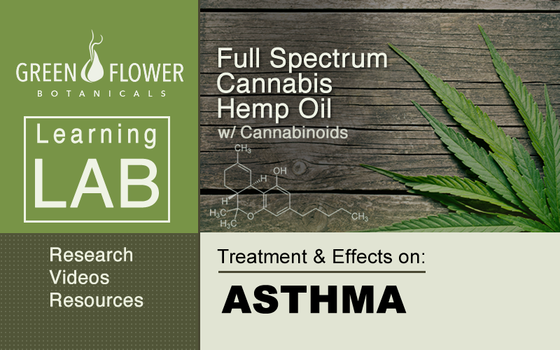 ull-Spectrum-Cannabis-Hemp-Oil-CBD-Asthma