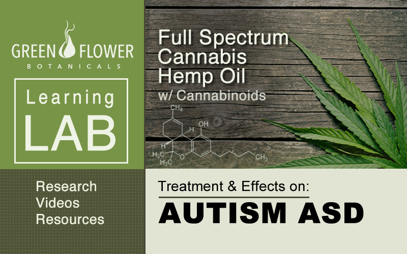 Autisms Full Spectrum >> How Cbd Affects Autism Spectrum Disorder Asd Green Flower