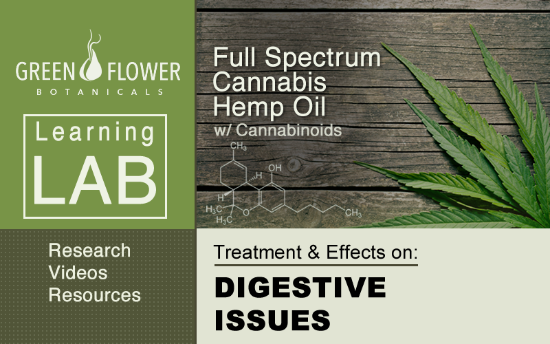 Full-Spectrum-Cannabis-Hemp-Oil-CBD-DIGESTIVE-ISSUES