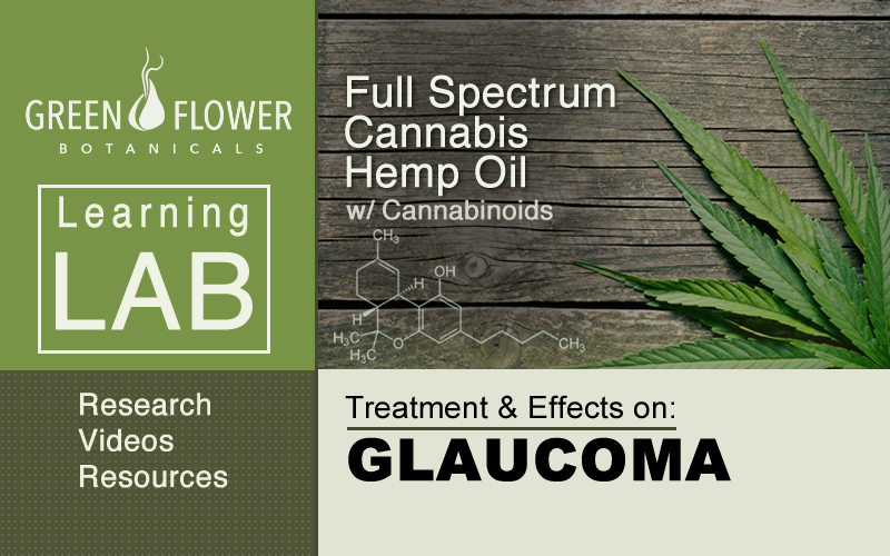 Full-Spectrum-Cannabis-Hemp-Oil-CBD-GLAUCOMA