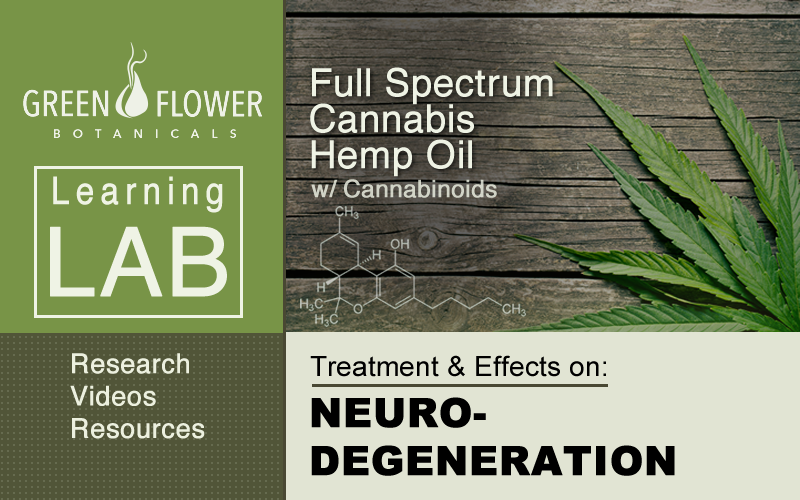 Full-Spectrum-Cannabis-Hemp-Oil-CBD-Neurodegeneration