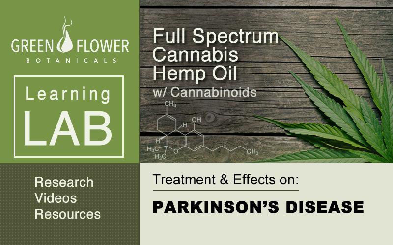 Cannabis-CBD-Hemp-Oil-Treatment-Parkinson's-Disease