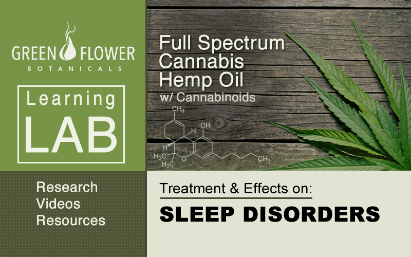Cannabis Oil with CBD: Treatment Effects on Sleep Disorders