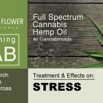 Full-Spectrum-Cannabis-Hemp-Oil-CBD-Stress