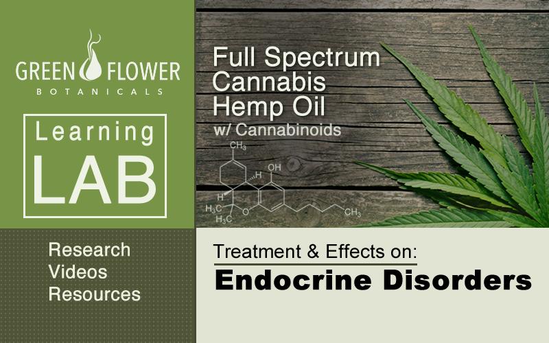 Full-Spectrum-Cannabis-Hemp-Oil-CBD-Endocrine-Disorders