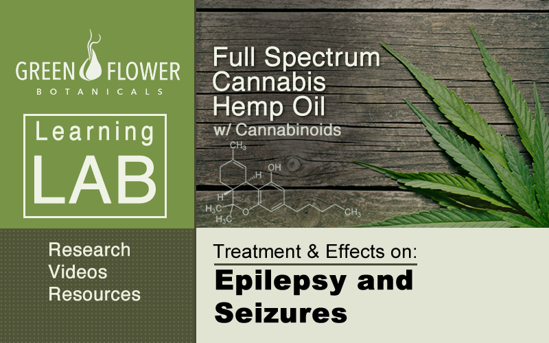 Full-Spectrum-Cannabis-Hemp-Oil-CBD-Epilepsy-Seizures