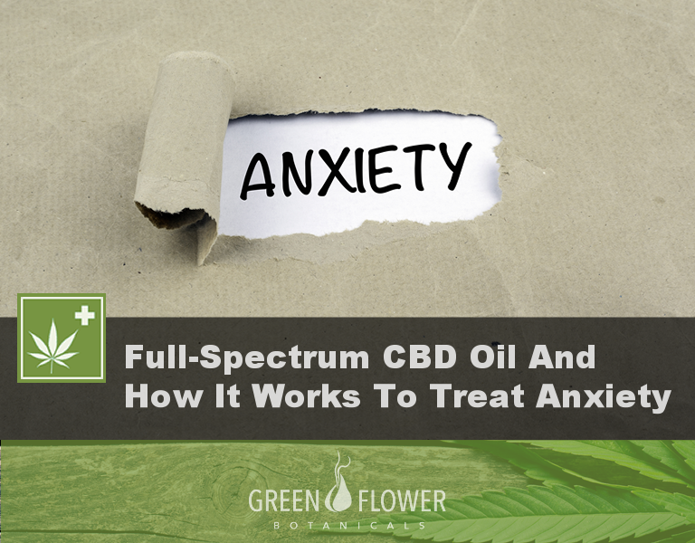 CBD oil for anxiety: Research study, benefits, and threats anxiety_how-to-treat-with-cbd
