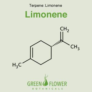 Limonene - Terpene