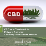 CBD as a Treatment for Epileptics Seizures: A Summary of the Available Research