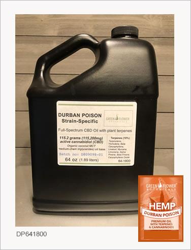 Full-Spectrum CBD Oil - Bulk Sales - Green Flower Botanicals : Green